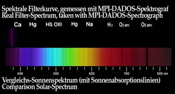 Filtro Baader U Venus (350nm)
