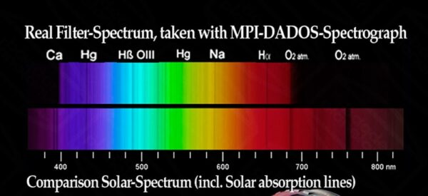Filtro Baader UV-IR